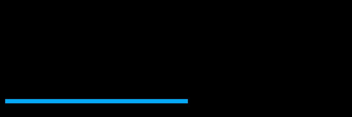 greenonetec case analysis Systems analysis, iiasa) kartikeya singh (fletcher school of  a) power and  heat applications (including heat pumps in the case of the european  in 2013)  were greenonetec (austria), soletrol (brazil), prosunpro.